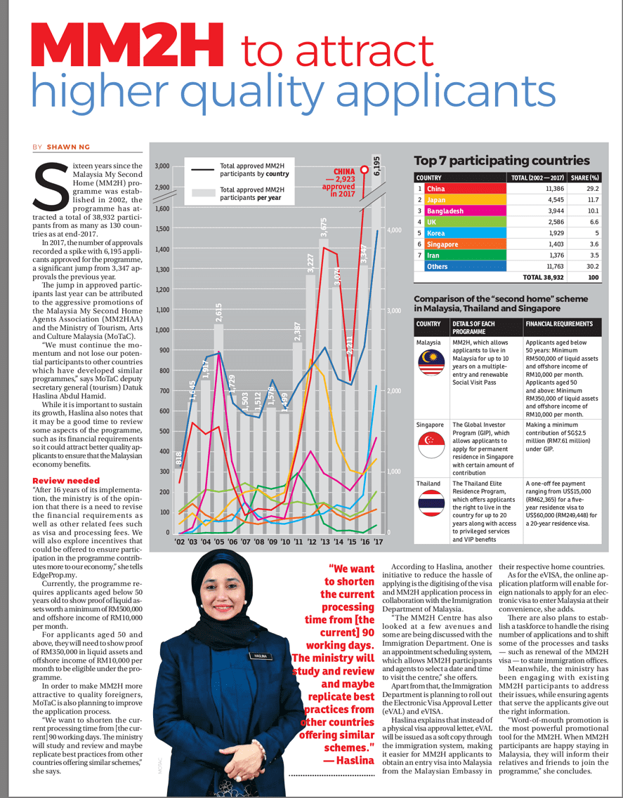 MM2H to attract higher quality applicants