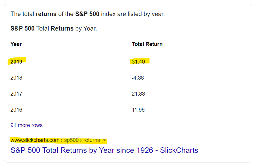 S&P 500 2019 annual return